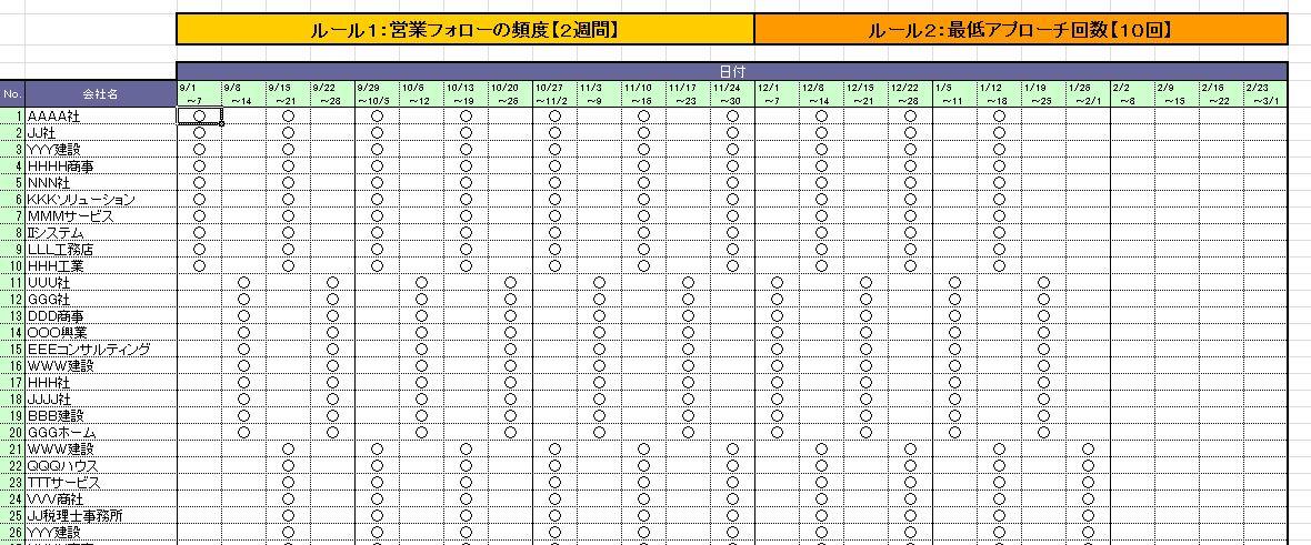 営業行動計画表