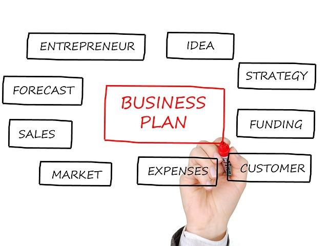 中期経営計画の作り方